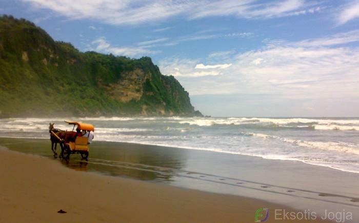 Tempat Wisata Pantai Parangtritis